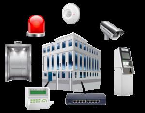 ATM modem security alarm system camera smoke detector elevator